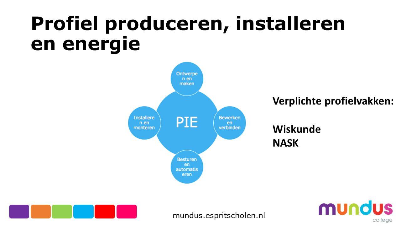 mundus.espritscholen.nl Media, Vormgeving en ICT Verplichte profielvakken Wiskunde NASK