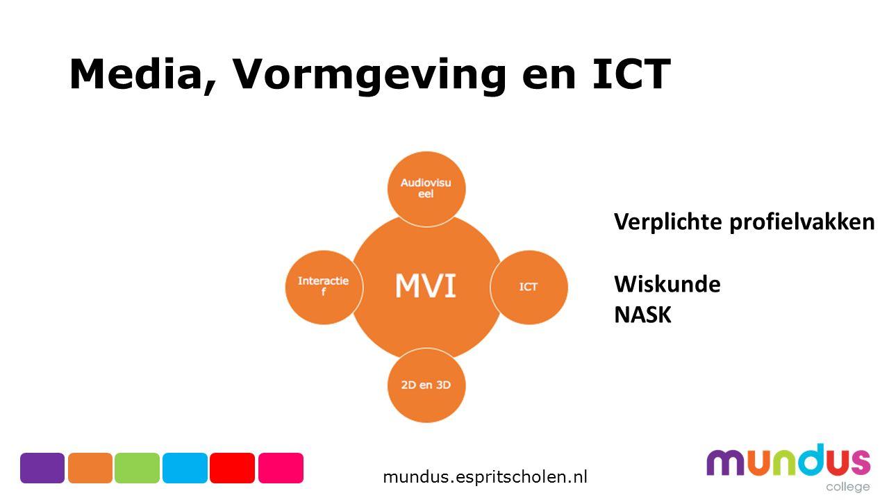 mundus.espritscholen.nl MVI Module 4 Interactieve vormgeving en productie  Aan de hand van een thema een digitaal interactief product ontwerpen en maken voor verschillende soorten apparaten.