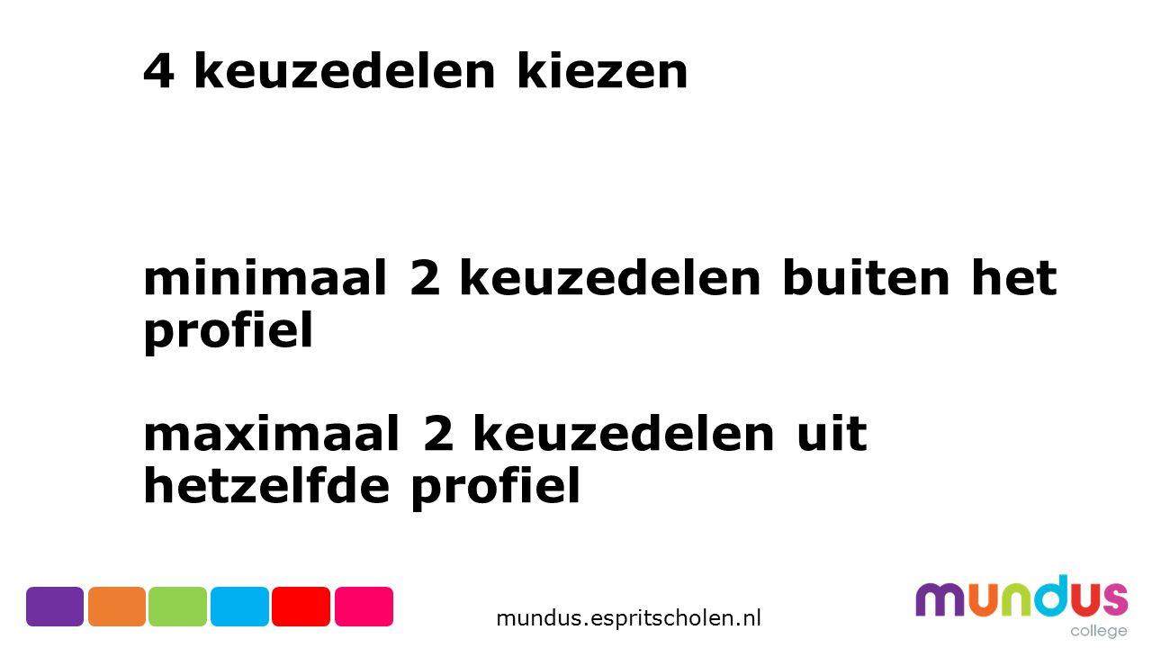 mundus.espritscholen.nl Keuzedelen: