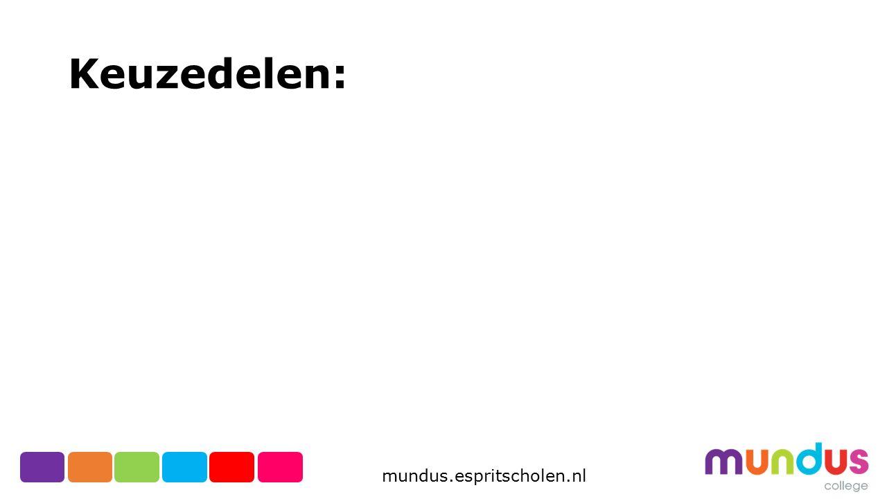 mundus.espritscholen.nl Lokalen: PIE 010 HBR 004 MVI 225 Zorg& welzijn 4 e etage