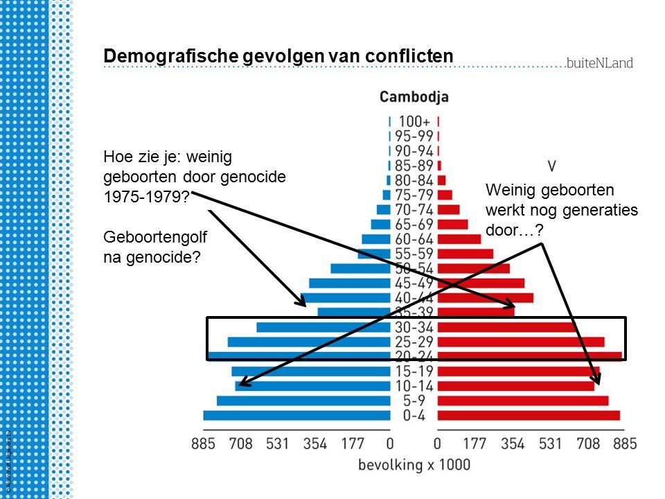 Gevolgen van gewapende conflicten Hoe kun je alle gevolgen in drie categorieën indelen? 1 economische gevolgen 2 sociale gevolgen 3 demografische gevo