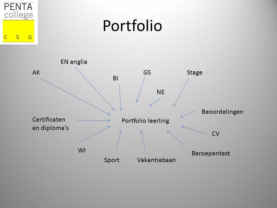 Portfolio Cement tussen de vakken Vakportfolio Persoonlijk portfolio Mentoraat: – PSO – Buitenschoolse activiteiten – Stageverslag en beoordeling – Sportclub, vakantiebaan e.d.