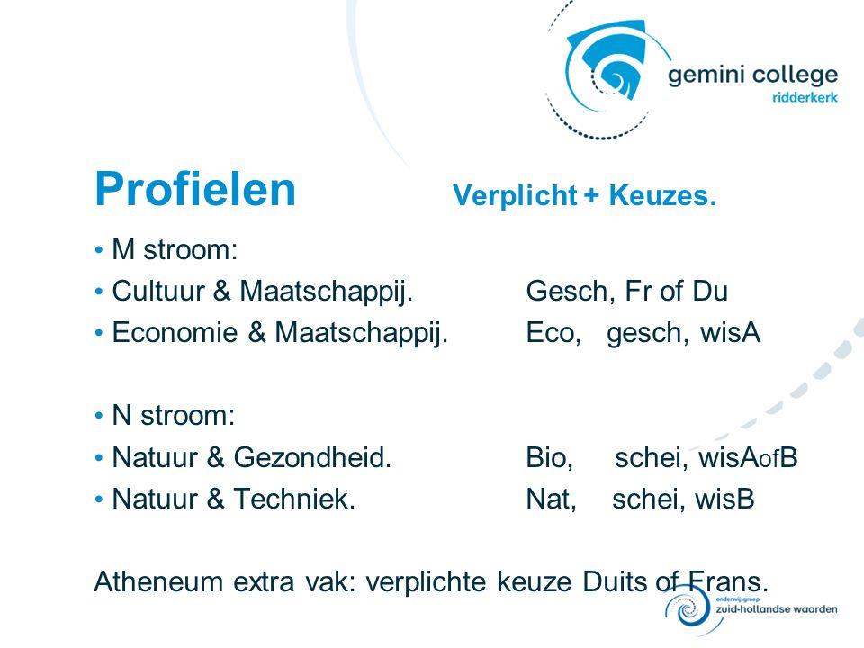 Profielen Verplicht + Keuzes.