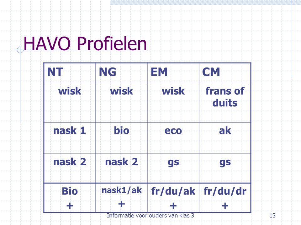 Informatie voor ouders van klas 313 HAVO Profielen NTNGEMCM wisk frans of duits nask 1bioecoak nask 2 gs Bio + nask1/ak + fr/du/ak + fr/du/dr +