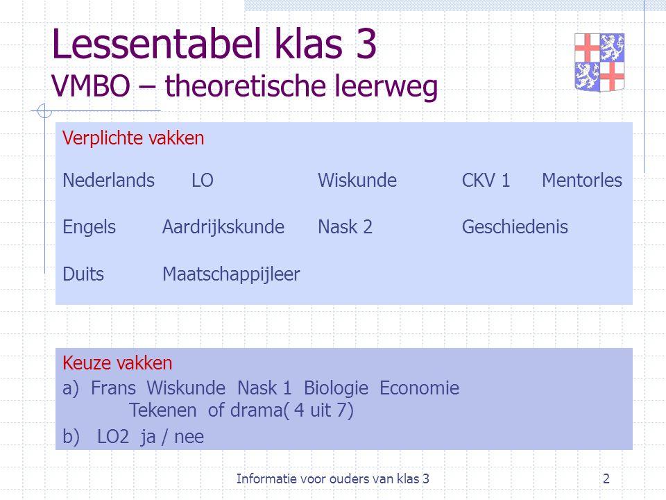 Informatie voor ouders van klas 32 Lessentabel klas 3 VMBO – theoretische leerweg Keuze vakken EconomieBiologieNatuurkundeWiskunde a) Frans Wiskunde N