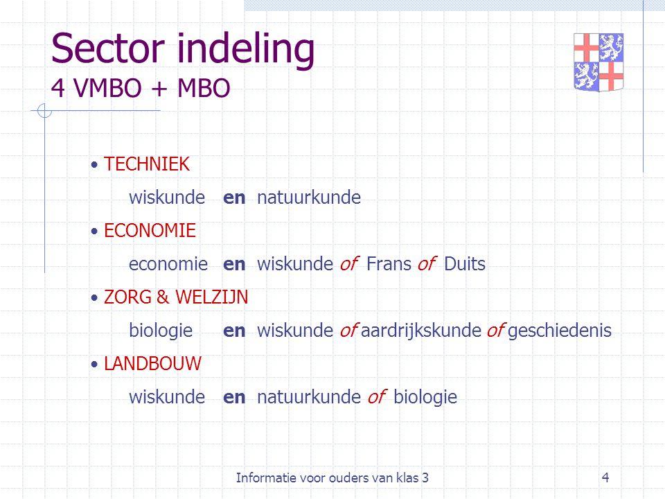 Informatie voor ouders van klas 34 Sector indeling 4 VMBO + MBO TECHNIEK wiskundeen natuurkunde ECONOMIE economieen wiskunde of Frans of Duits ZORG & WELZIJN biologieen wiskunde of aardrijkskunde of geschiedenis LANDBOUW wiskundeen natuurkunde of biologie