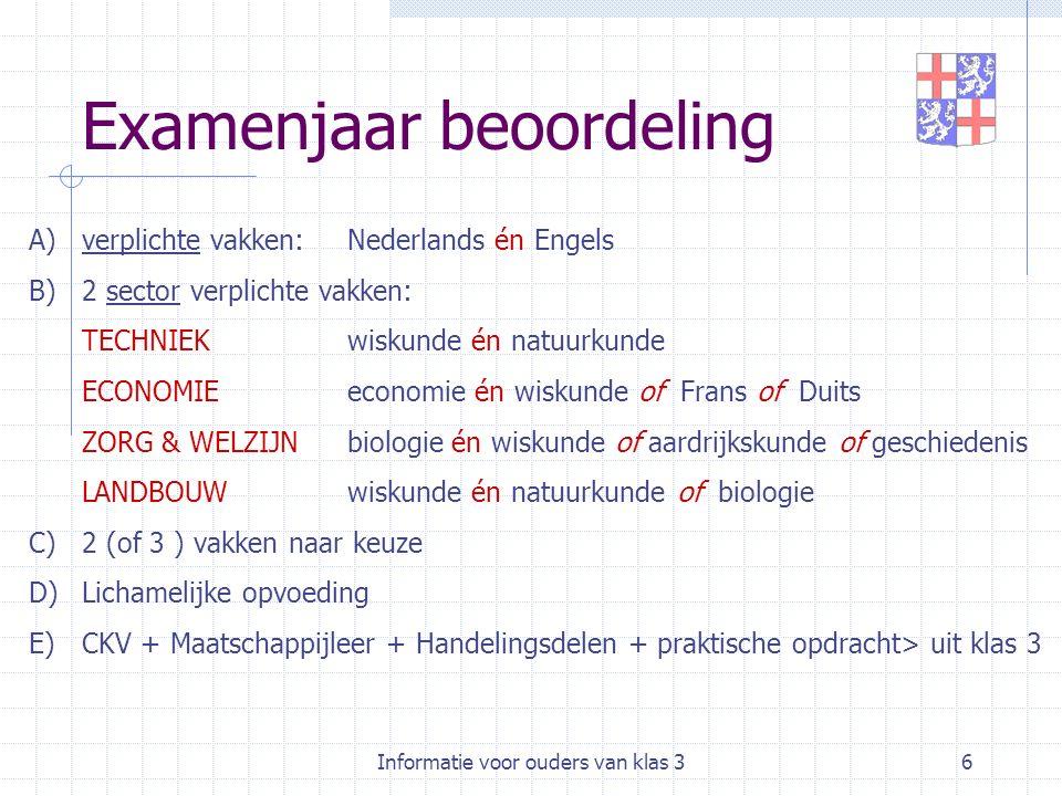 Informatie voor ouders van klas 36 Examenjaar beoordeling A)verplichte vakken:Nederlands én Engels B)2 sector verplichte vakken: TECHNIEKwiskunde én natuurkunde ECONOMIEeconomie én wiskunde of Frans of Duits ZORG & WELZIJNbiologie én wiskunde of aardrijkskunde of geschiedenis LANDBOUWwiskunde én natuurkunde of biologie C)2 (of 3 ) vakken naar keuze D)Lichamelijke opvoeding E)CKV + Maatschappijleer + Handelingsdelen + praktische opdracht> uit klas 3