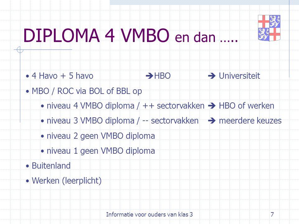 Informatie voor ouders van klas 37 DIPLOMA 4 VMBO en dan ….. 4 Havo + 5 havo  HBO  Universiteit MBO / ROC via BOL of BBL op niveau 4 VMBO diploma /