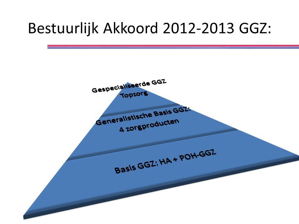 Bestuurlijk Akkoord 2012-2013 GGZ: