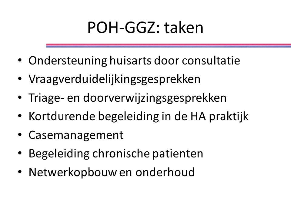 POH-GGZ: taken Ondersteuning huisarts door consultatie Vraagverduidelijkingsgesprekken Triage- en doorverwijzingsgesprekken Kortdurende begeleiding in