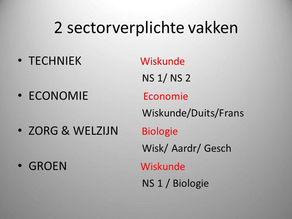 2 sectorverplichte vakken TECHNIEK Wiskunde NS 1/ NS 2 ECONOMIE Economie Wiskunde/Duits/Frans ZORG & WELZIJN Biologie Wisk/ Aardr/ Gesch GROEN Wiskunde NS 1 / Biologie