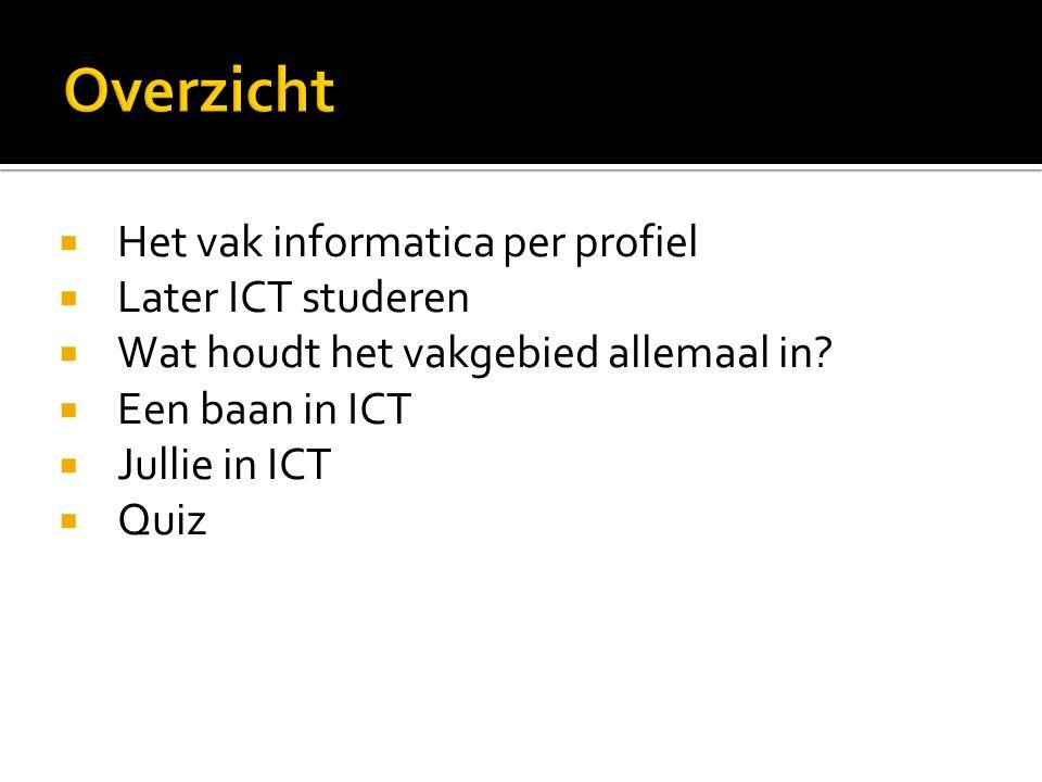  Het vak informatica per profiel  Later ICT studeren  Wat houdt het vakgebied allemaal in?  Een baan in ICT  Jullie in ICT  Quiz