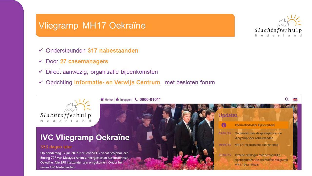 Vliegramp MH17 Oekraïne Ondersteunden 317 nabestaanden Door 27 casemanagers Direct aanwezig, organisatie bijeenkomsten Oprichting Informatie- en Verwijs Centrum, met besloten forum