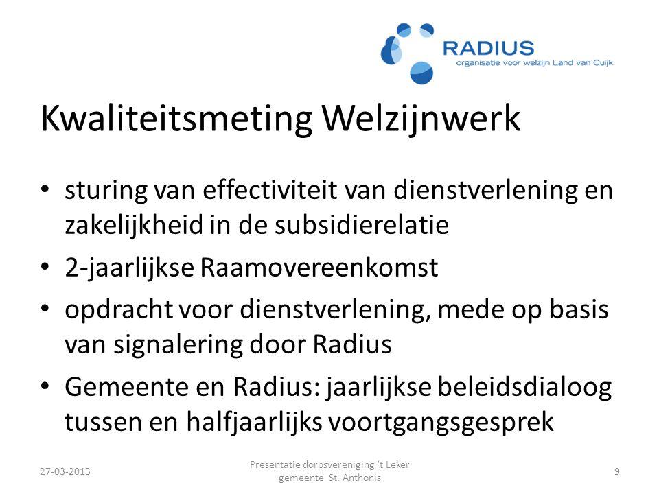Kwaliteitsmeting Welzijnwerk sturing van effectiviteit van dienstverlening en zakelijkheid in de subsidierelatie 2-jaarlijkse Raamovereenkomst opdracht voor dienstverlening, mede op basis van signalering door Radius Gemeente en Radius: jaarlijkse beleidsdialoog tussen en halfjaarlijks voortgangsgesprek 27-03-2013 Presentatie dorpsvereniging 't Leker gemeente St.