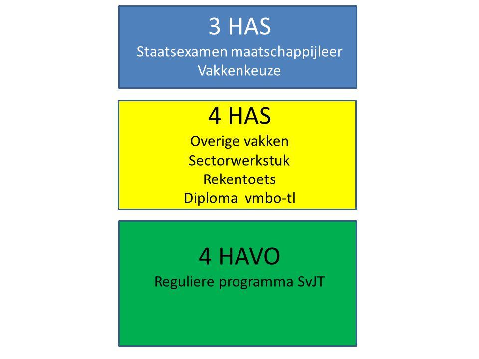 3 HAS Staatsexamen maatschappijleer Vakkenkeuze 4 HAS Overige vakken Sectorwerkstuk Rekentoets Diploma vmbo-tl 4 HAVO Reguliere programma SvJT
