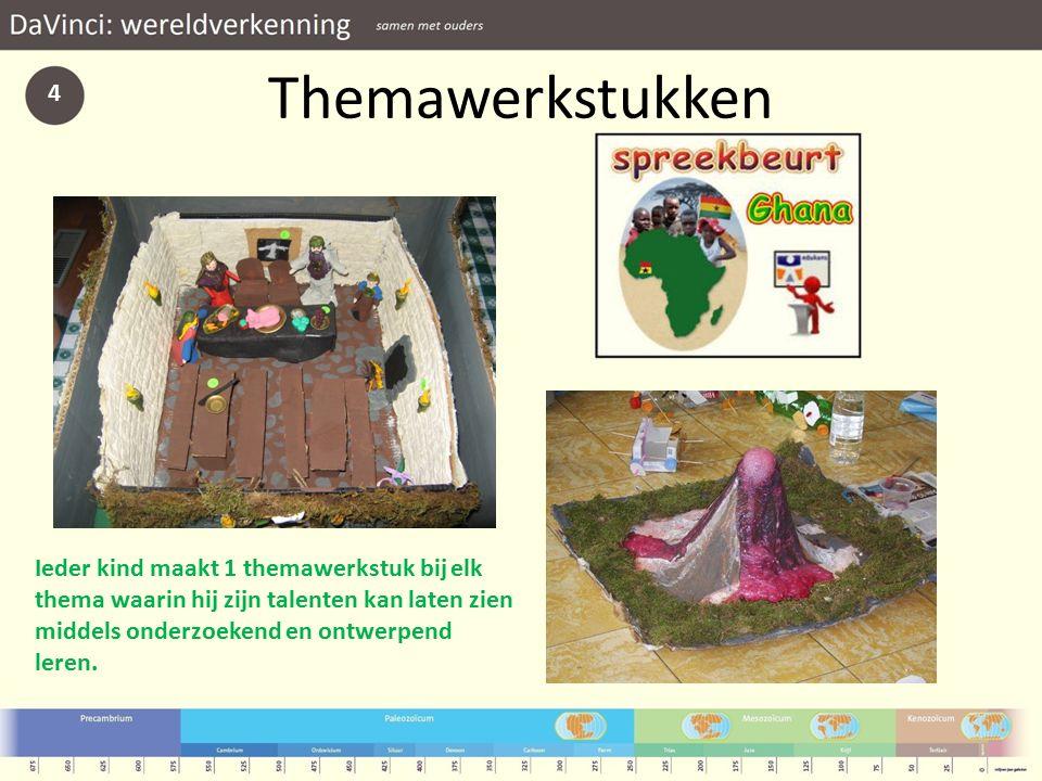 Themawerkstukken Ieder kind maakt 1 themawerkstuk bij elk thema waarin hij zijn talenten kan laten zien middels onderzoekend en ontwerpend leren.