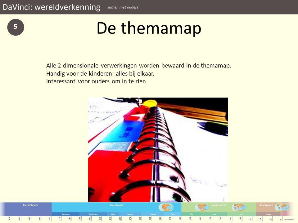 De themamap Alle 2-dimensionale verwerkingen worden bewaard in de themamap.