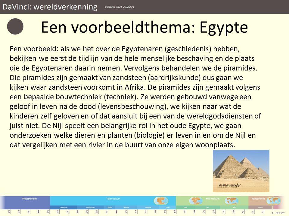 Een voorbeeldthema: Egypte Een voorbeeld: als we het over de Egyptenaren (geschiedenis) hebben, bekijken we eerst de tijdlijn van de hele menselijke beschaving en de plaats die de Egyptenaren daarin nemen.