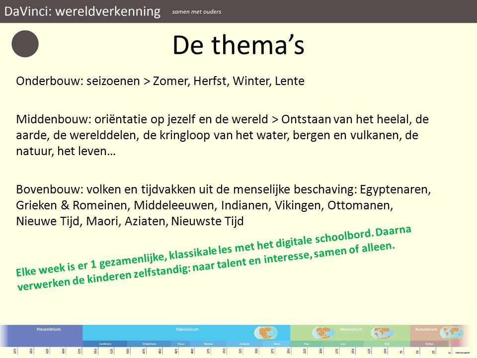 Mindmappen: Denkraam 3 Er zijn 7 regels voor het maken van een Denkraam: 1.Start in het midden van een liggend vel papier.