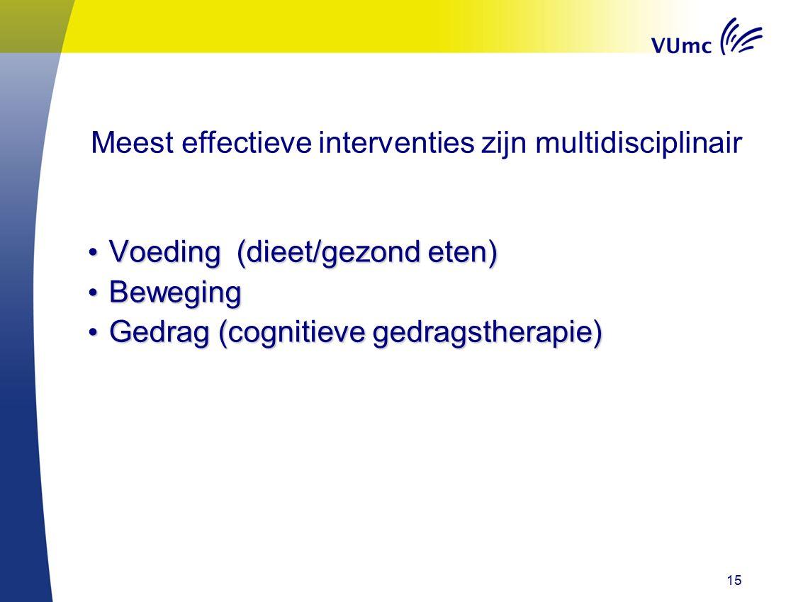 15 Voeding (dieet/gezond eten) Voeding (dieet/gezond eten) Beweging Beweging Gedrag (cognitieve gedragstherapie) Gedrag (cognitieve gedragstherapie) Meest effectieve interventies zijn multidisciplinair