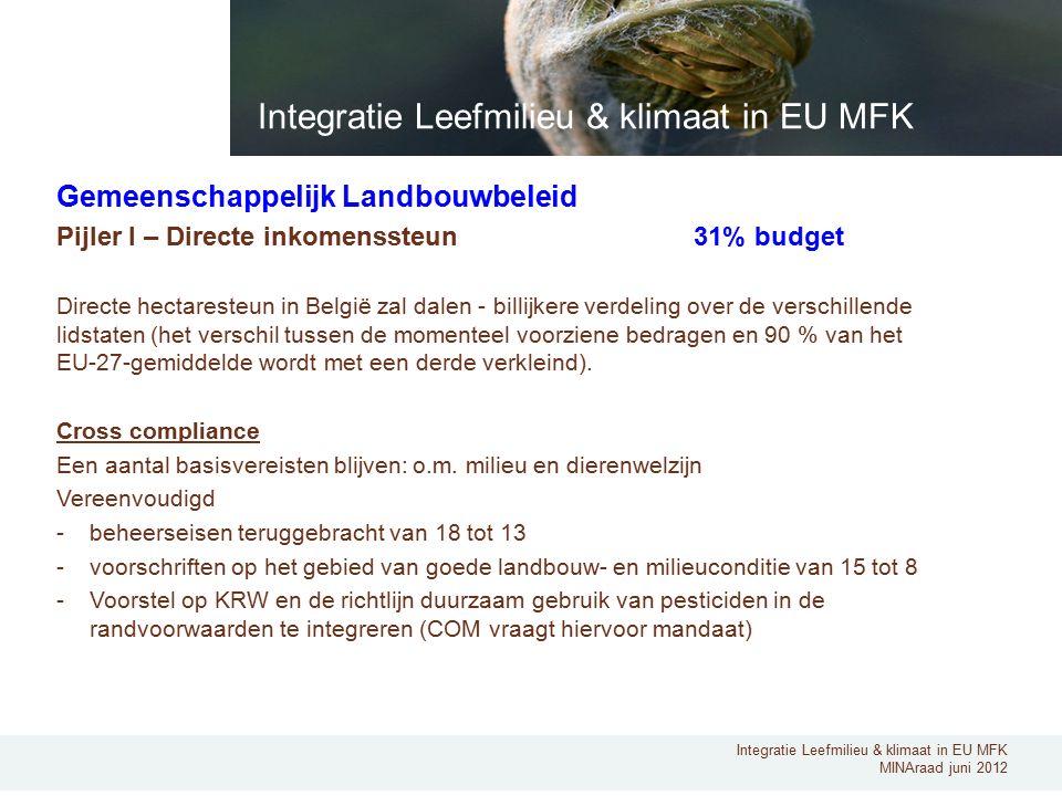 Integratie Leefmilieu & klimaat in EU MFK MINAraad juni 2012 Gemeenschappelijk Landbouwbeleid Pijler I – Directe inkomenssteun31% budget Directe hecta