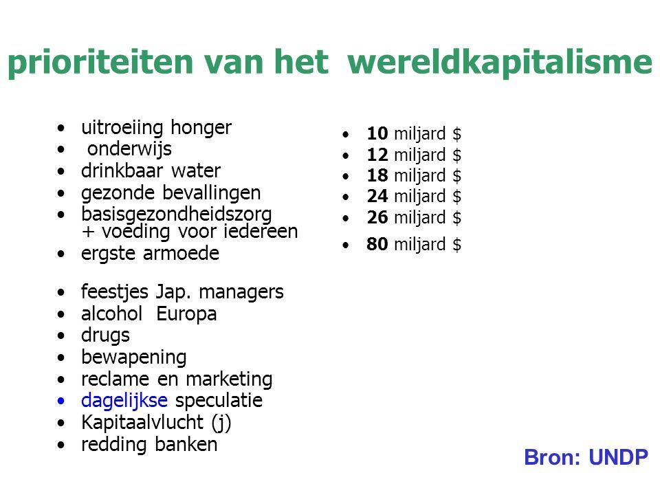 prioriteiten van het wereldkapitalisme uitroeiing honger onderwijs drinkbaar water gezonde bevallingen basisgezondheidszorg + voeding voor iedereen ergste armoede feestjes Jap.