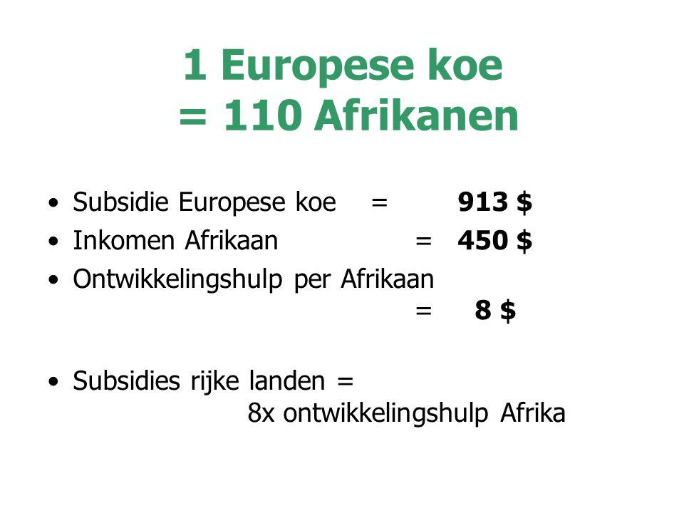 1 Europese koe = 110 Afrikanen Subsidie Europese koe = 913 $ Inkomen Afrikaan = 450 $ Ontwikkelingshulp per Afrikaan = 8 $ Subsidies rijke landen = 8x ontwikkelingshulp Afrika