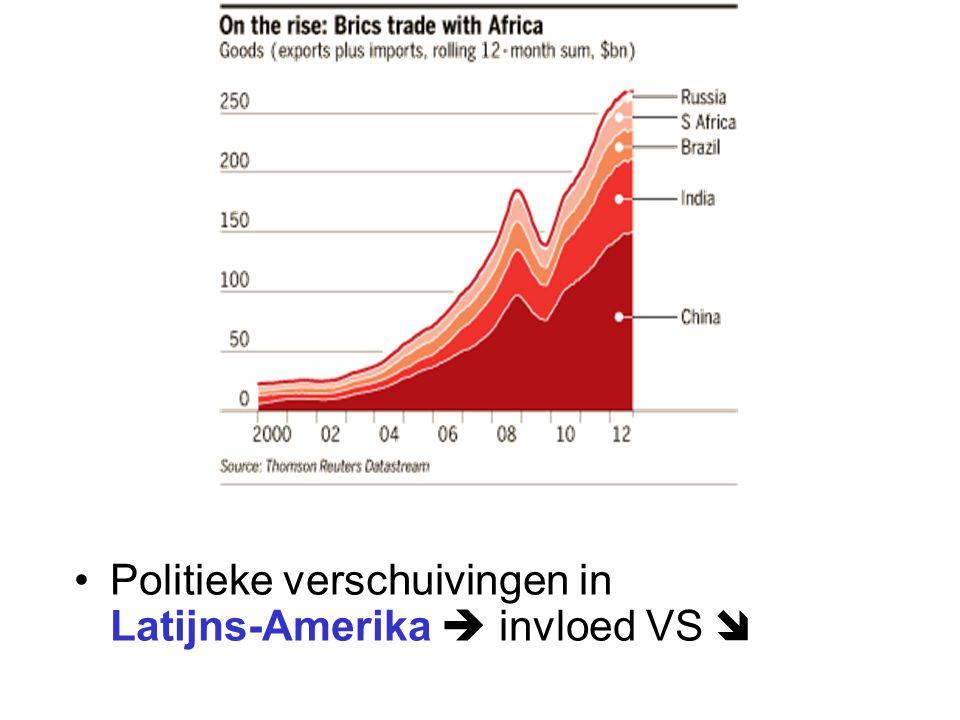 Politieke verschuivingen in Latijns- Amerika  invloed VS 