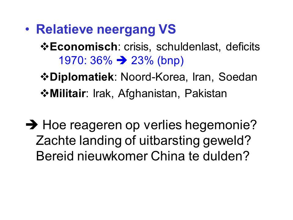 Relatieve neergang VS  Economisch: crisis, schuldenlast, deficits 1970: 36%  23% (bnp)  Diplomatiek: Noord-Korea, Iran, Soedan  Militair: Irak, Afghanistan, Pakistan  Hoe reageren op verlies hegemonie.
