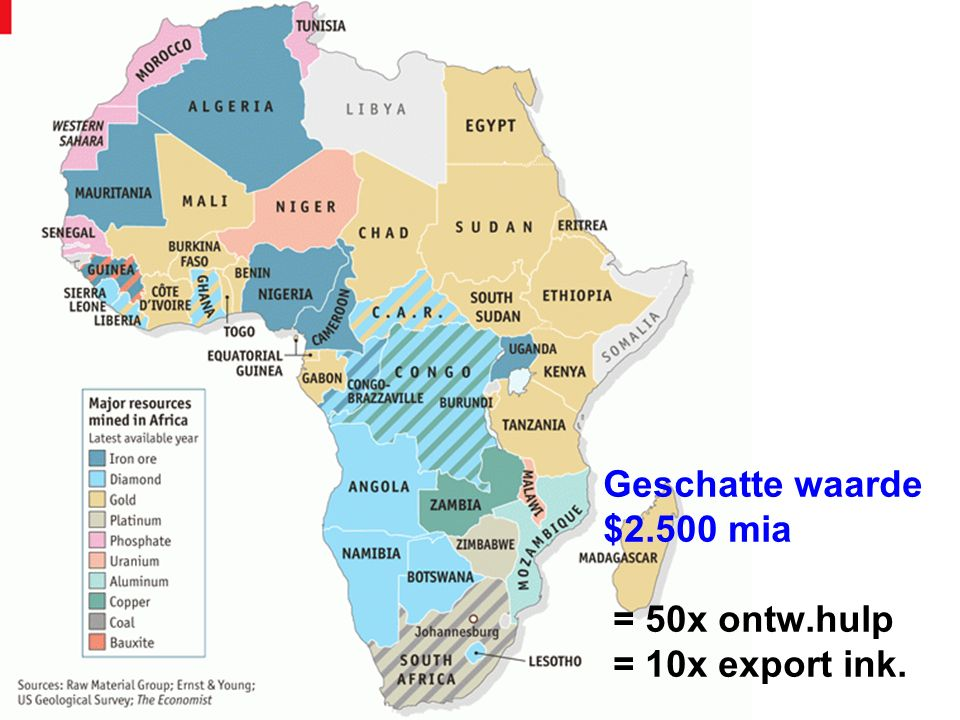 Geschatte waarde $2.500 mia = 50x ontw.hulp = 10x export ink.