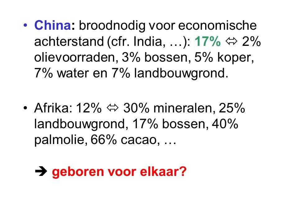China: broodnodig voor economische achterstand (cfr.