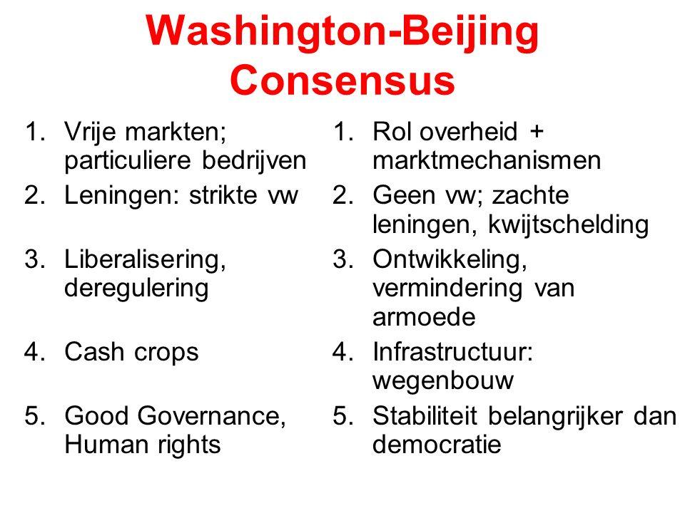 Washington-Beijing Consensus 1.Vrije markten; particuliere bedrijven 2.Leningen: strikte vw 3.Liberalisering, deregulering 4.Cash crops 5.Good Governance, Human rights 1.Rol overheid + marktmechanismen 2.Geen vw; zachte leningen, kwijtschelding 3.Ontwikkeling, vermindering van armoede 4.Infrastructuur: wegenbouw 5.Stabiliteit belangrijker dan democratie