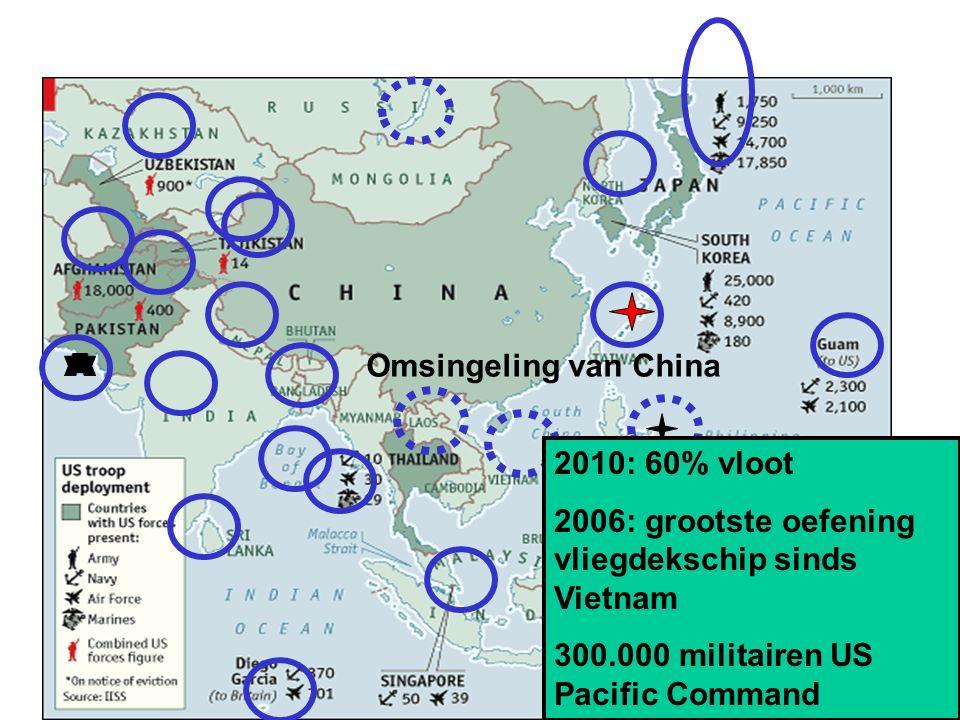 2010: 60% vloot 2006: grootste oefening vliegdekschip sinds Vietnam 300.000 militairen US Pacific Command Omsingeling van China