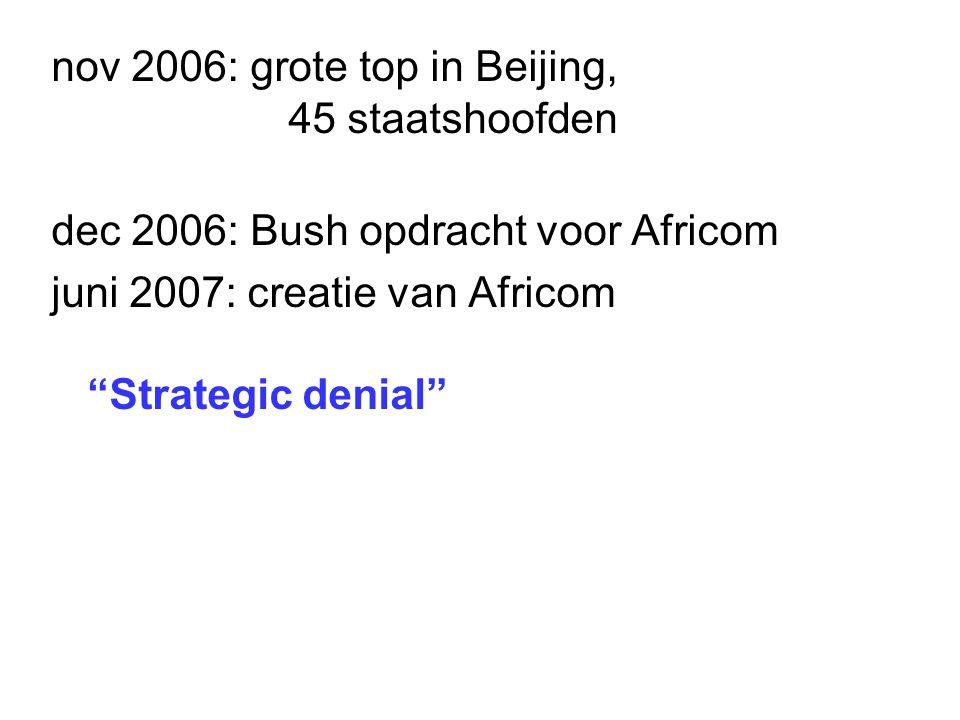 nov 2006: grote top in Beijing, 45 staatshoofden dec 2006: Bush opdracht voor Africom juni 2007: creatie van Africom Strategic denial