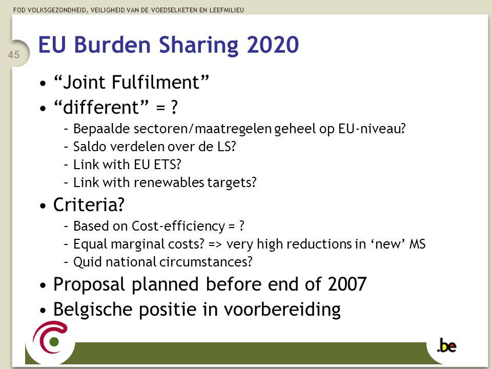 """FOD VOLKSGEZONDHEID, VEILIGHEID VAN DE VOEDSELKETEN EN LEEFMILIEU 45 EU Burden Sharing 2020 """"Joint Fulfilment"""" """"different"""" = ? –Bepaalde sectoren/maat"""