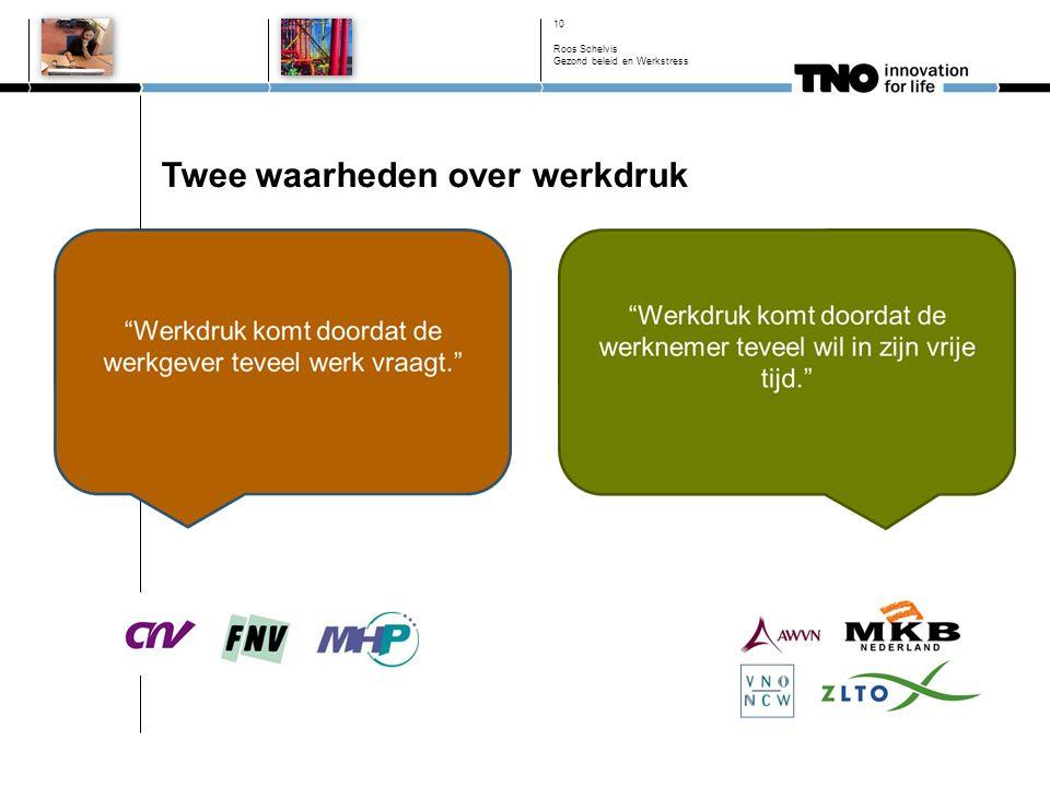 Twee waarheden over werkdruk 10 Roos Schelvis Gezond beleid en Werkstress