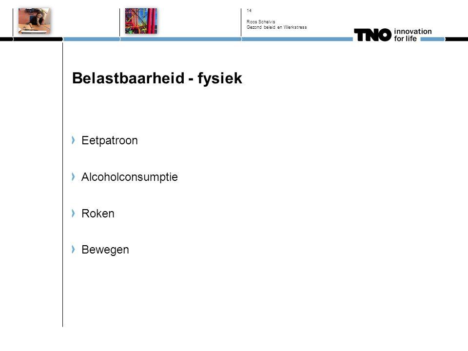 Belastbaarheid - fysiek Eetpatroon Alcoholconsumptie Roken Bewegen 14 Roos Schelvis Gezond beleid en Werkstress