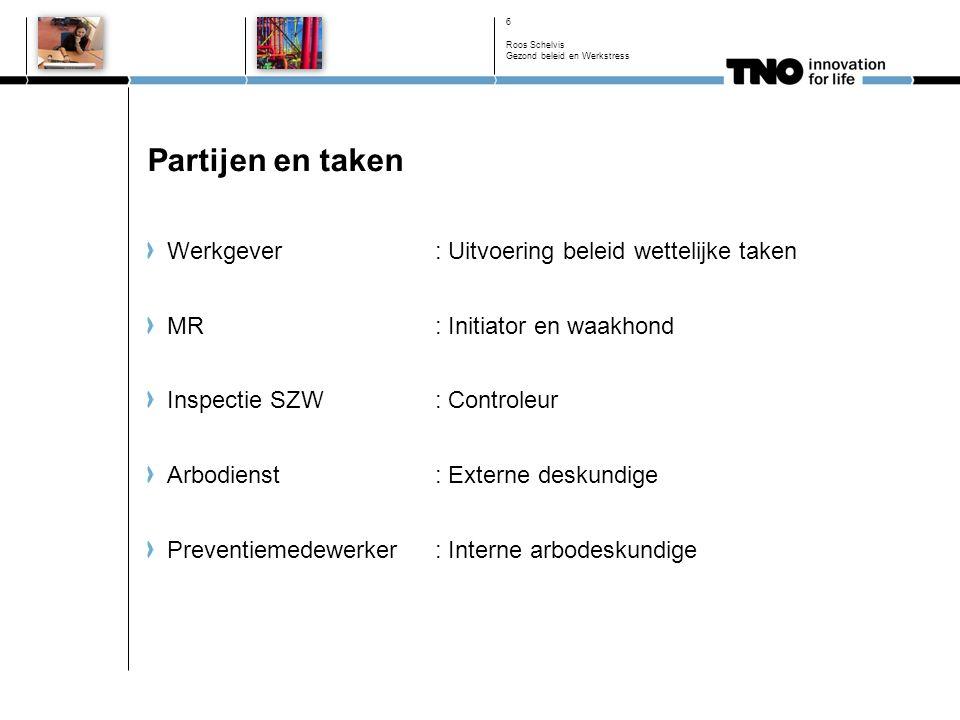 Druppeltest - individu 17 Roos Schelvis Gezond beleid en Werkstress