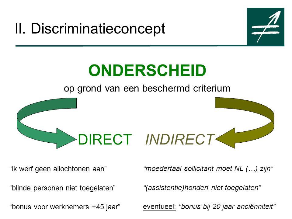 """II. Discriminatieconcept ONDERSCHEID op grond van een beschermd criterium DIRECT INDIRECT """"ik werf geen allochtonen aan"""" """"blinde personen niet toegela"""