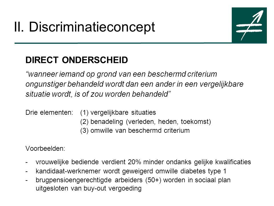 """II. Discriminatieconcept DIRECT ONDERSCHEID """"wanneer iemand op grond van een beschermd criterium ongunstiger behandeld wordt dan een ander in een verg"""