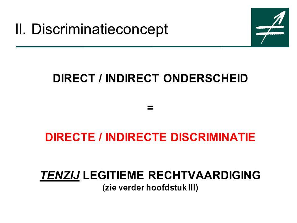 II. Discriminatieconcept DIRECT / INDIRECT ONDERSCHEID = DIRECTE / INDIRECTE DISCRIMINATIE TENZIJ LEGITIEME RECHTVAARDIGING (zie verder hoofdstuk III)
