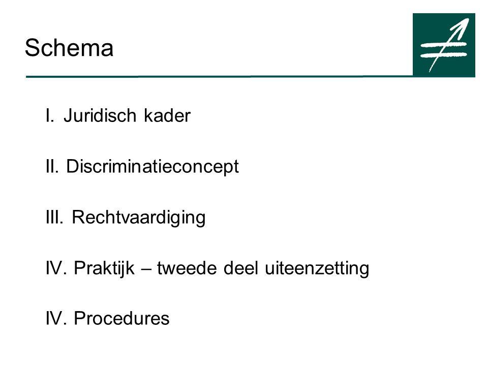 Schema I. Juridisch kader II. Discriminatieconcept III.