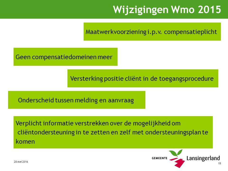 11 Wijzigingen Wmo 2015 28 mei 2016 11 Maatwerkvoorziening i.p.v.