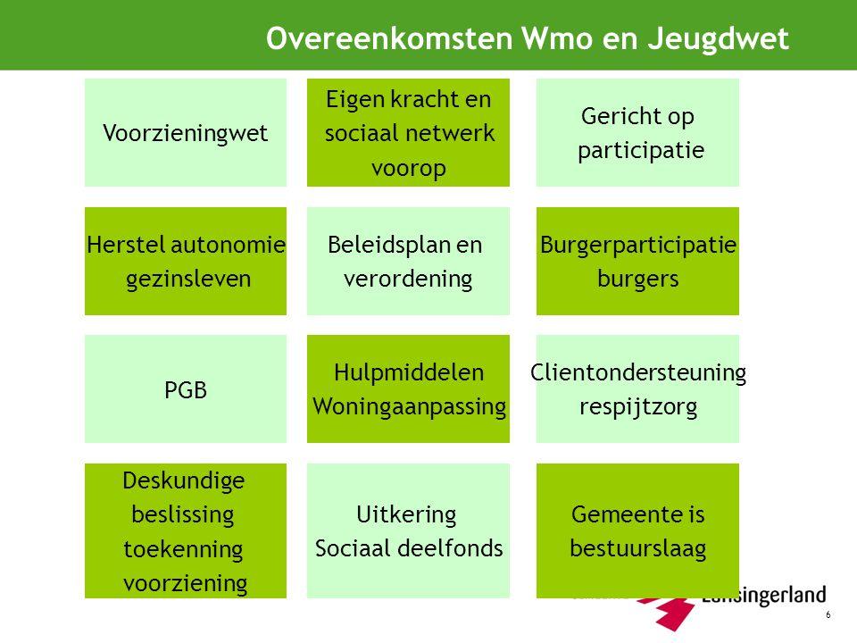 6 Overeenkomsten Wmo en Jeugdwet Voorzieningwet Eigen kracht en sociaal netwerk voorop 5 min.