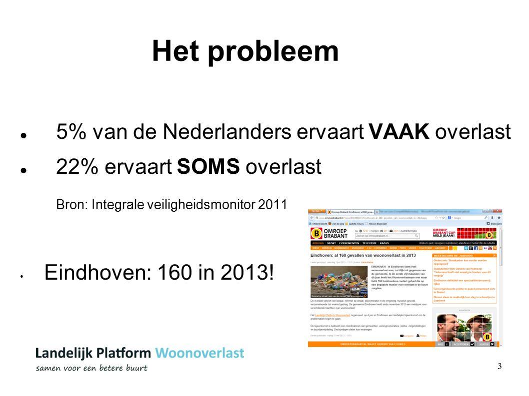3 Het probleem 5% van de Nederlanders ervaart VAAK overlast 22% ervaart SOMS overlast Bron: Integrale veiligheidsmonitor 2011 Eindhoven: 160 in 2013!