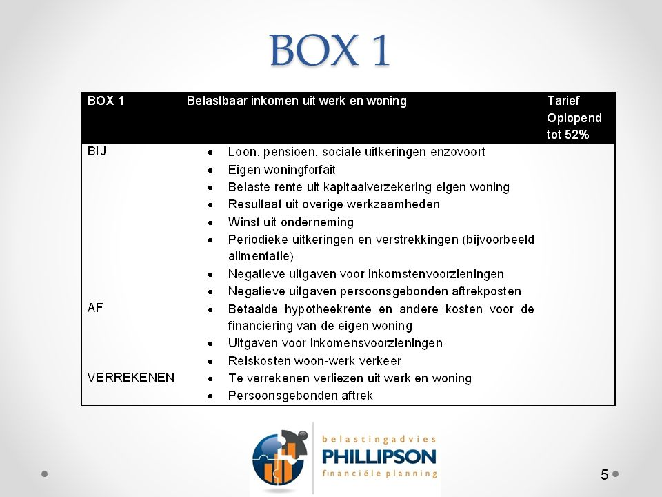 5 BOX 1