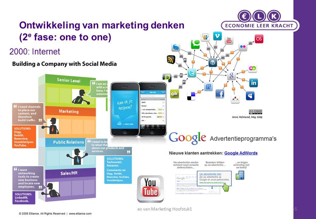 Principes van Marketing Hoofstuk115 Ontwikkeling van marketing denken (2 e fase: one to one) 2000: Internet