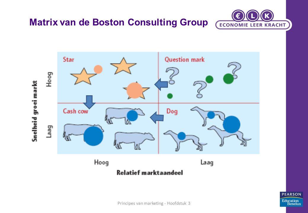 Principes van marketing - Hoofdstuk 326 Matrix van de Boston Consulting Group