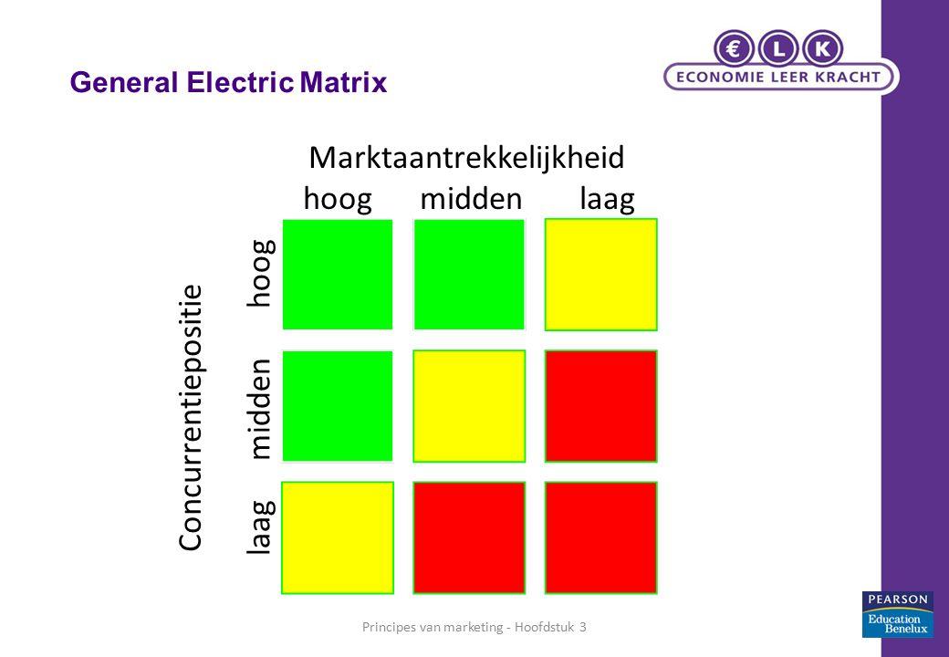 Principes van marketing - Hoofdstuk 327 Marktaantrekkelijkheid hoog midden laag Concurrentiepositielaag midden hoog General Electric Matrix