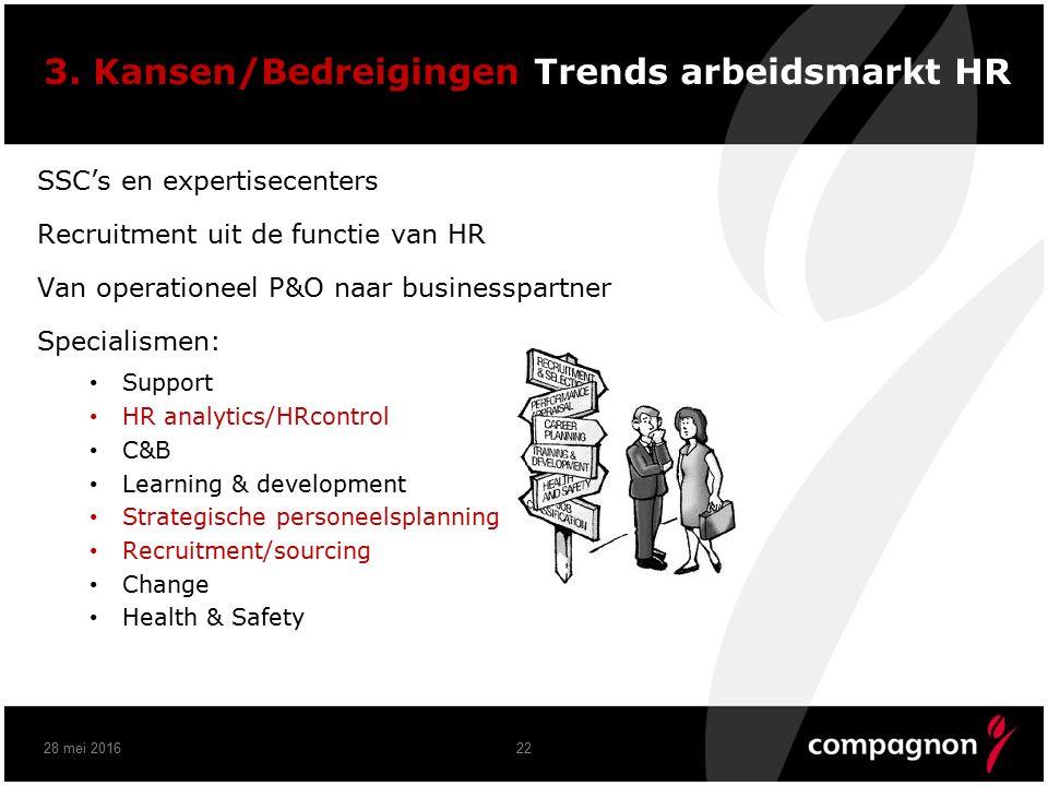 3. Kansen/Bedreigingen Trends arbeidsmarkt HR SSC's en expertisecenters Recruitment uit de functie van HR Van operationeel P&O naar businesspartner Sp